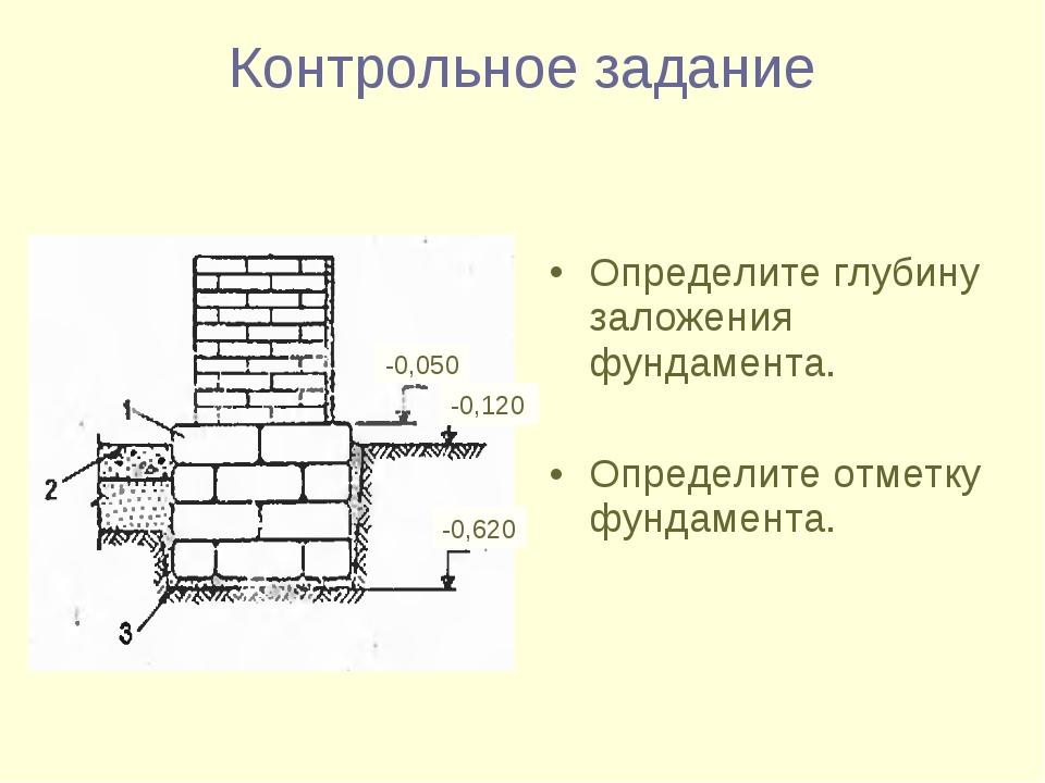 Глубина заложения ленточного фундамента: основные факторы + пример расчета -  фундаменты от а до я