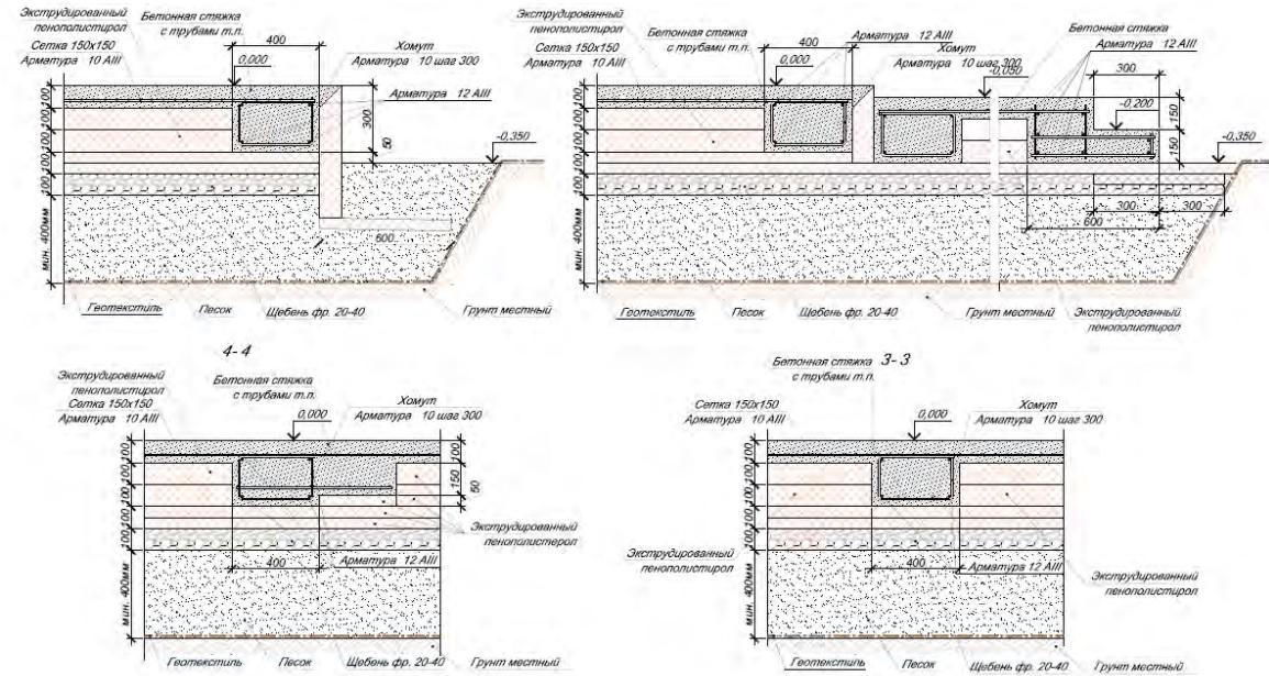 Фундамент для бани: какой лучше мелкозаглубленный или из плиты?