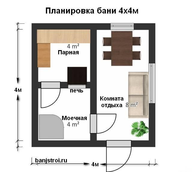 Баня 4х4 своими руками - особенности проекта баня 4х4 своими руками - особенности проекта