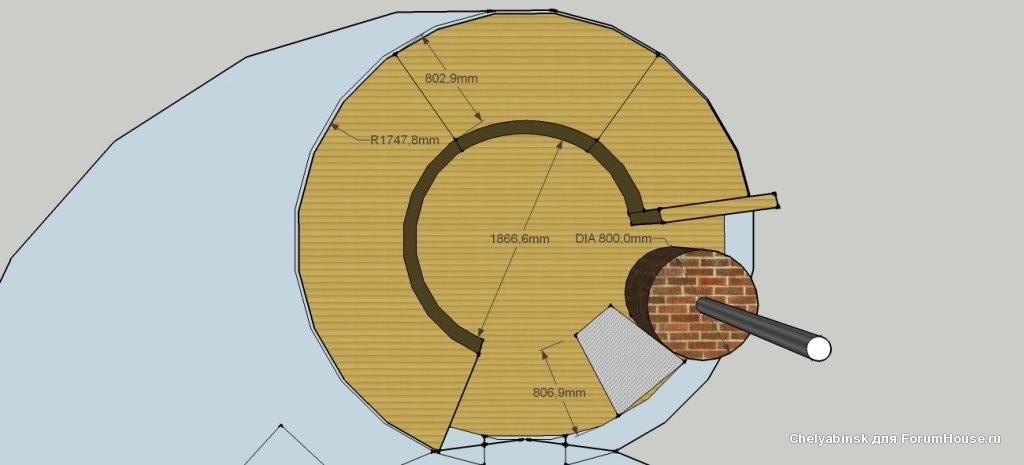 Баня своими руками: поэтапный мастер-класс по строительству своими руками, выбор строительных материалов, подробные схемы для начинающих, варианты обустройства