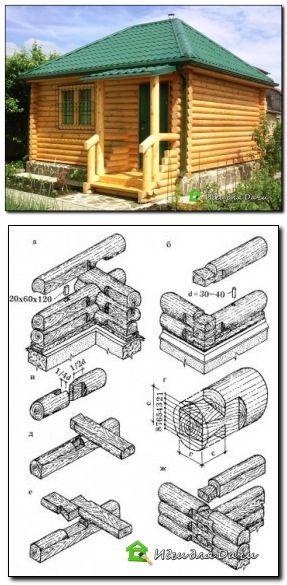 Строим баню своими руками – поэтапный показ строительства