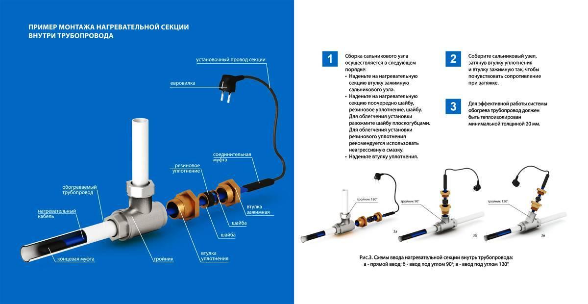 Как сделать защиту от замерзания труб греющим кабелем – проверенные способы