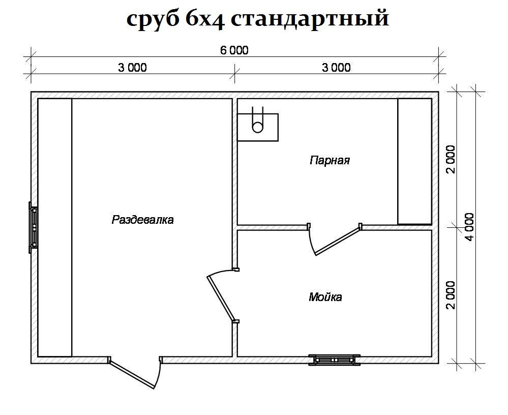 Баня 4 на 6 из бруса: проект, планировка, фото