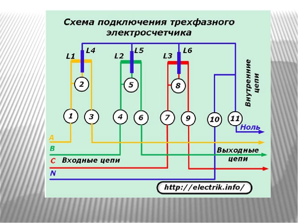 Схема подключение электросчетчика пошаговая фото инструкция
