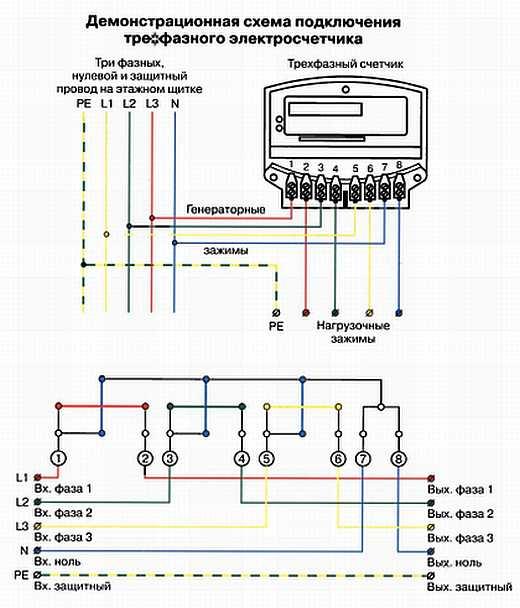 Как подключить электрический счетчик в частном доме по схеме своими руками - vodatyt.ru