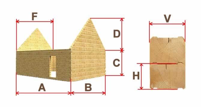 Расчет бруса для строительства дома