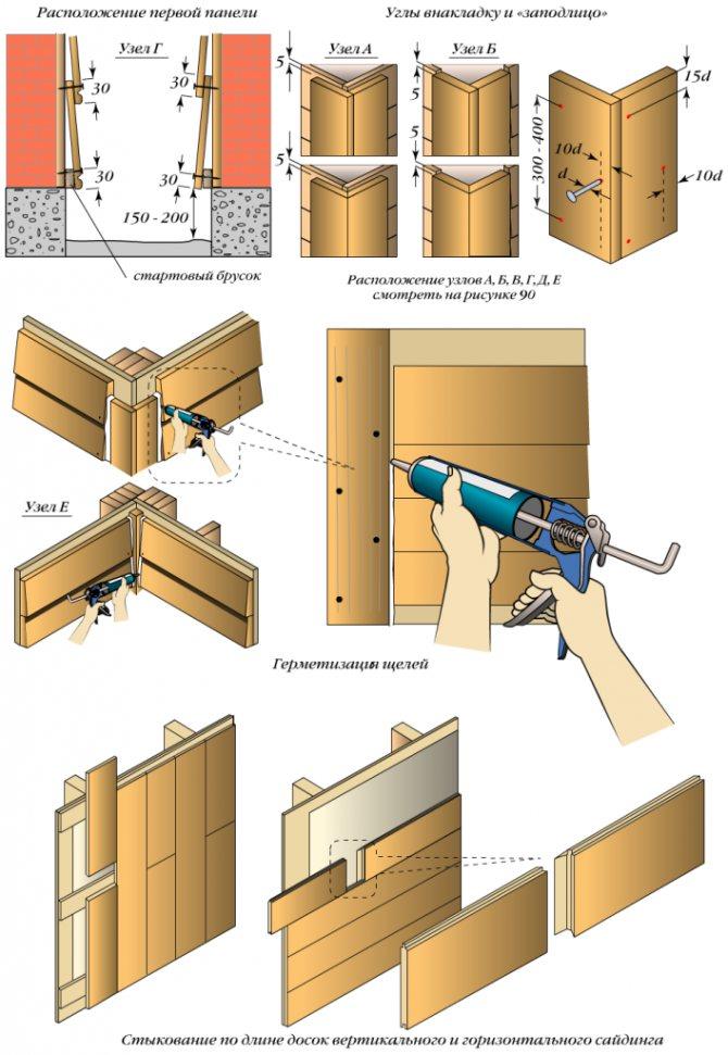 Блок хаус своими руками, все о монтаже. как установить блок хаус своими руками, внутренняя и внешняя облицовка.
