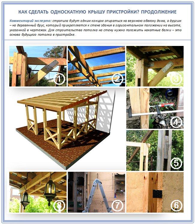 Баня с навесом (38 фото): для отдыха, машины и барбекю, проекты из клееного бруса, навес и баня под одной крышей, одноэтажные и баня-бочка, другие