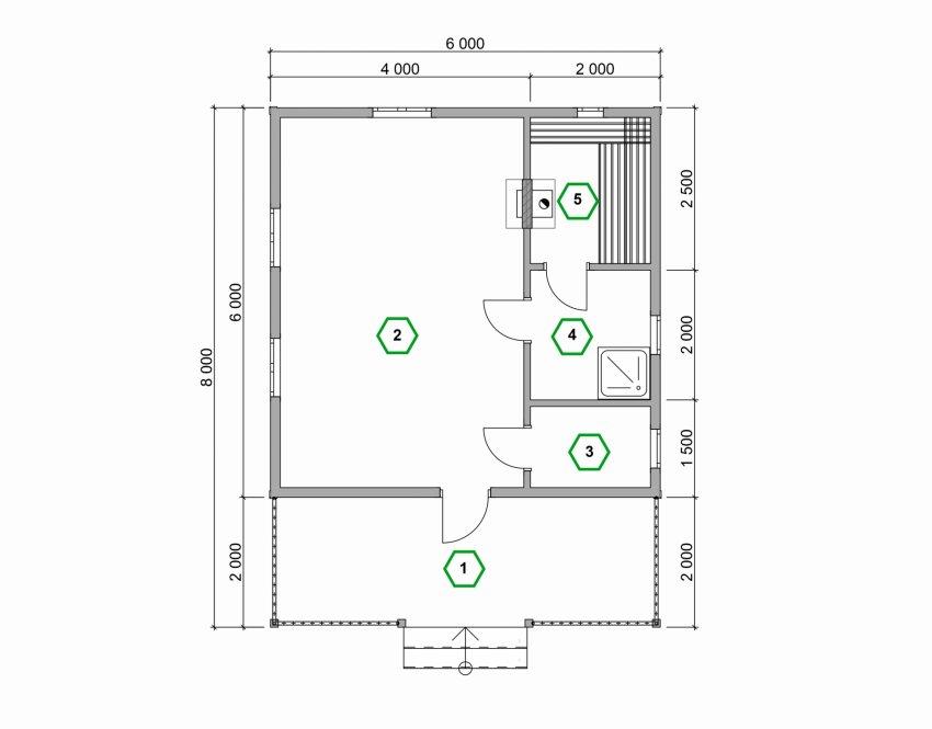 Баня размером 4х5 м — планировка интерьера