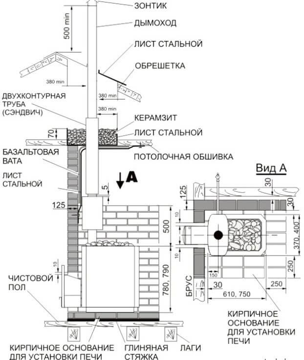 Расчёт мощности металлической печи для бани