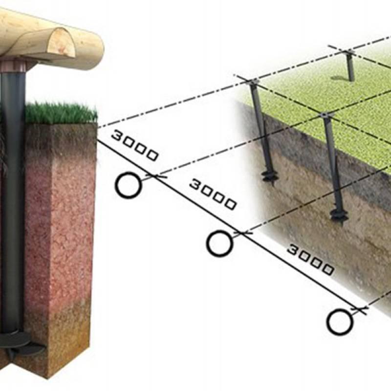 Фундамент на винтовых сваях - плюсы и минусы свайно-винтового фундамента своими руками, видео