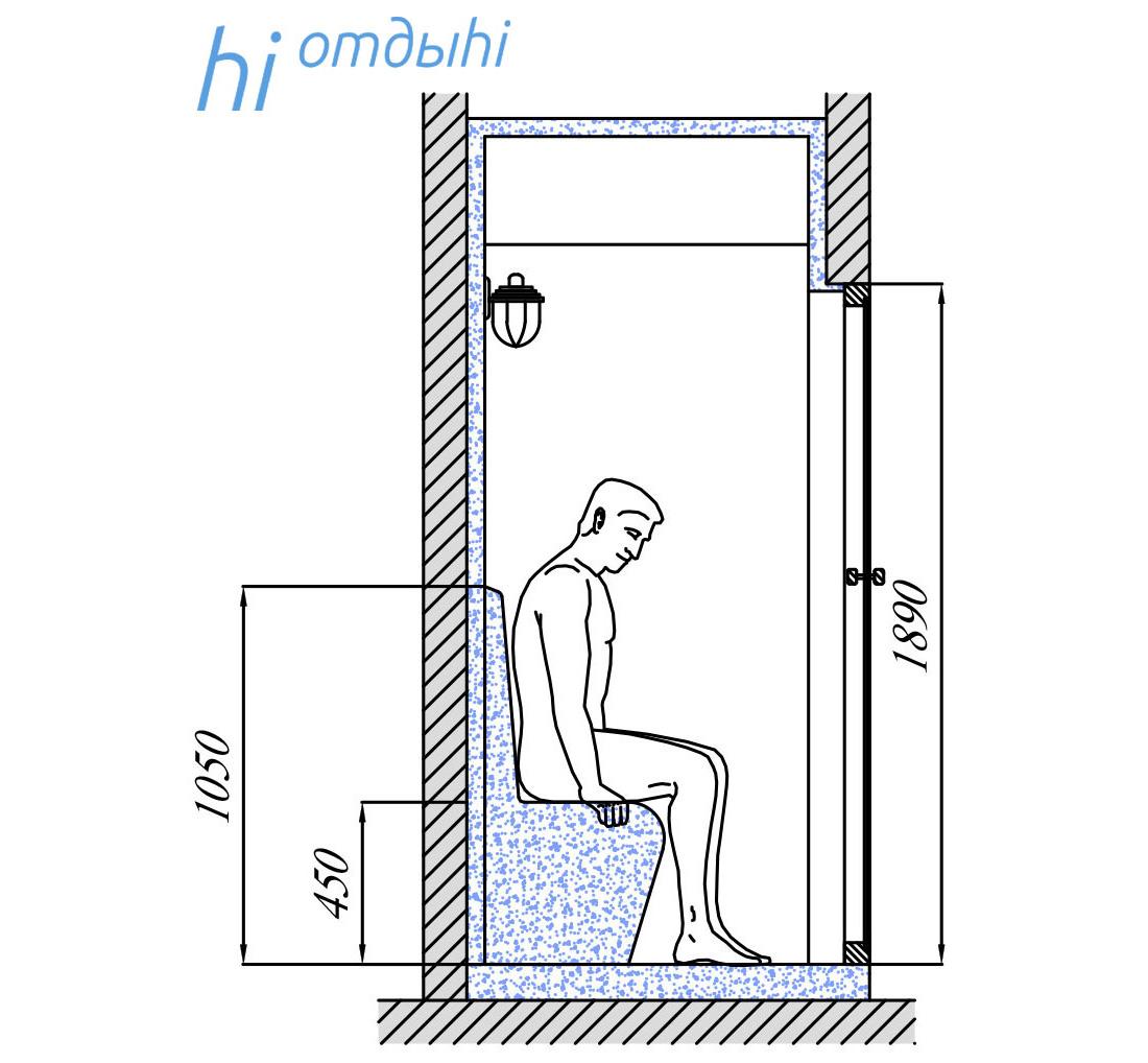 Постройка бани своими руками: на даче поэтапно