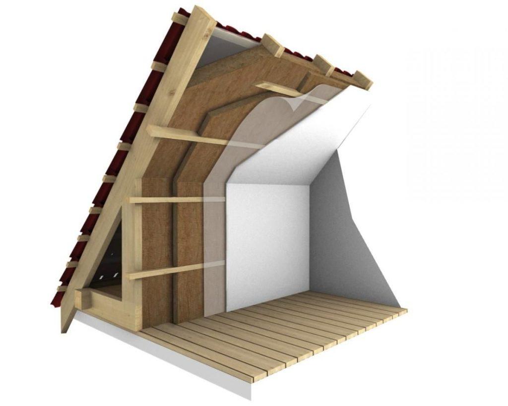 Утеплить крышу мансарды изнутри своими руками