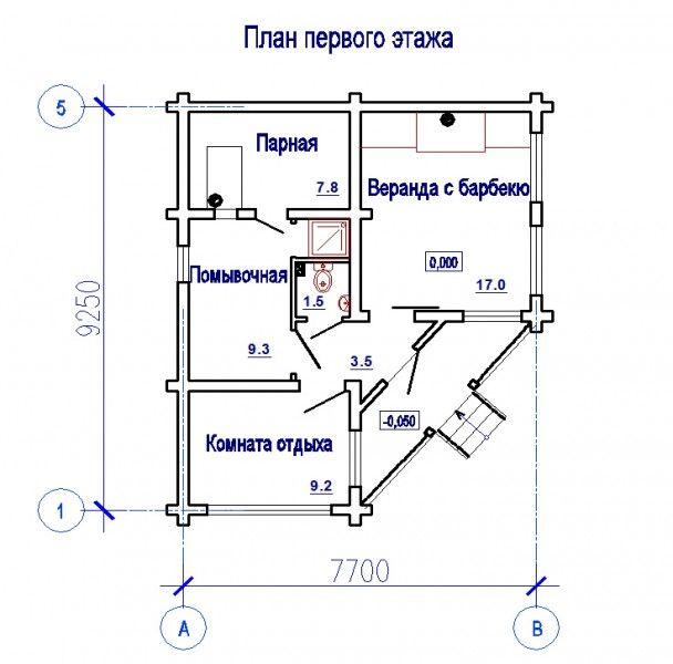 Особенности разработки проекта угловой бани особенности разработки проекта угловой бани