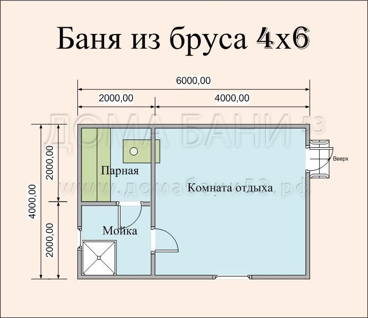 Строительство бани 4 на 6 из бруса: проект, планировка