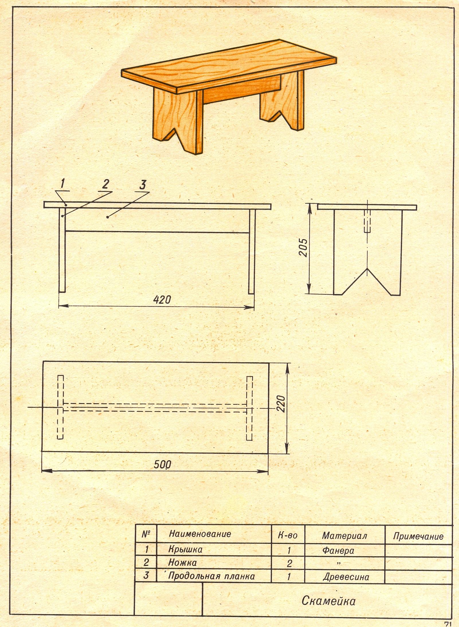 Как сделать мебель для бани своими руками