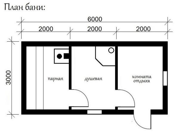 Особенности проектов бань 6х4 и их строительство