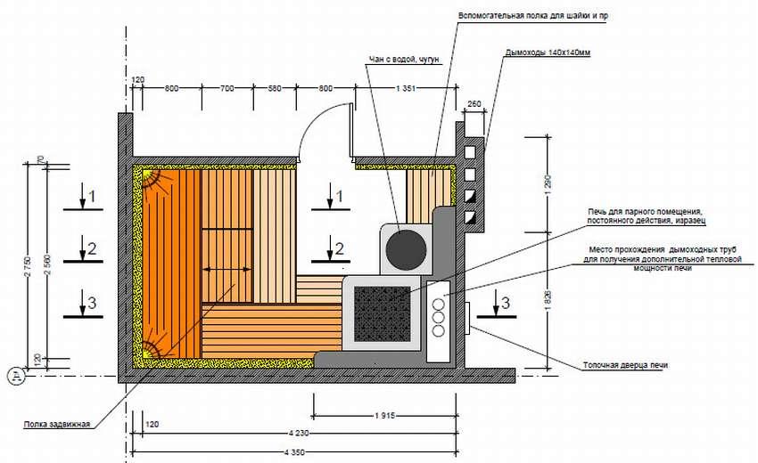 Оптимальная высота потолков в бане— мнение специалиста