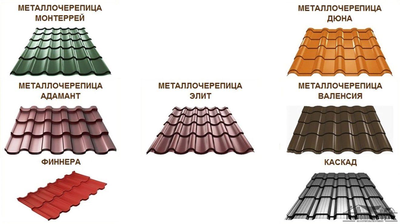 Толщина металлочерепицы для кровли, устройство металлочерепицы