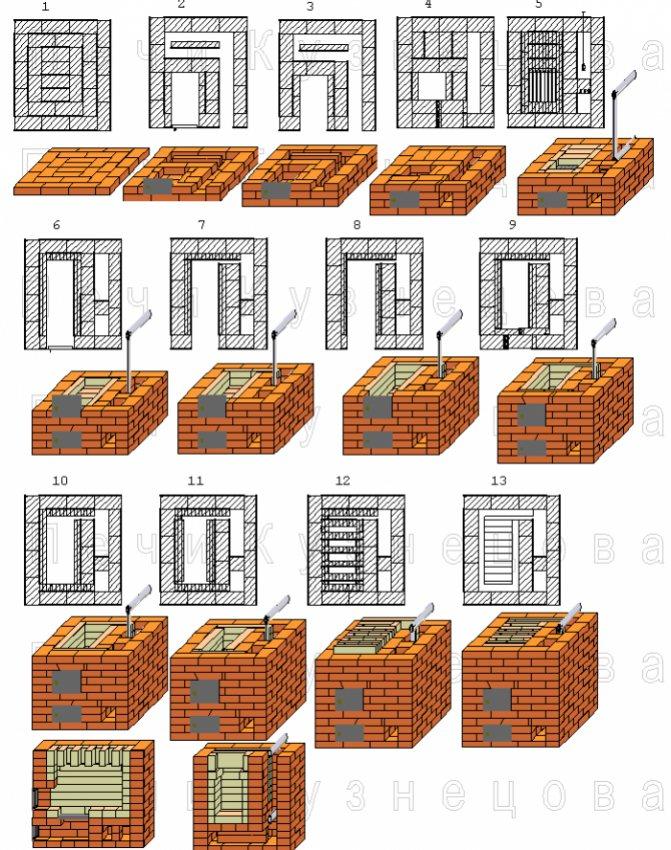 Кирпичная печь для бани: обзор материалов, подходящих для создания банной печи, рекомендации по строительству своими руками