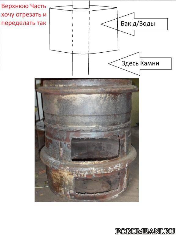 Печка из дисков колес для гаража