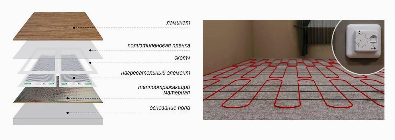 Покрытие для водяного и электрического теплого пола: что можно класть