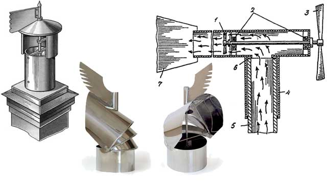 Дефлектор на трубу дымохода: виды, установка, сборка и монтаж