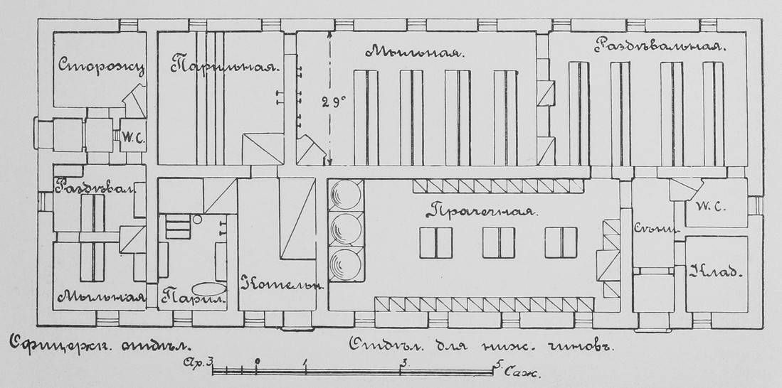 Бизнес-план открытия бани