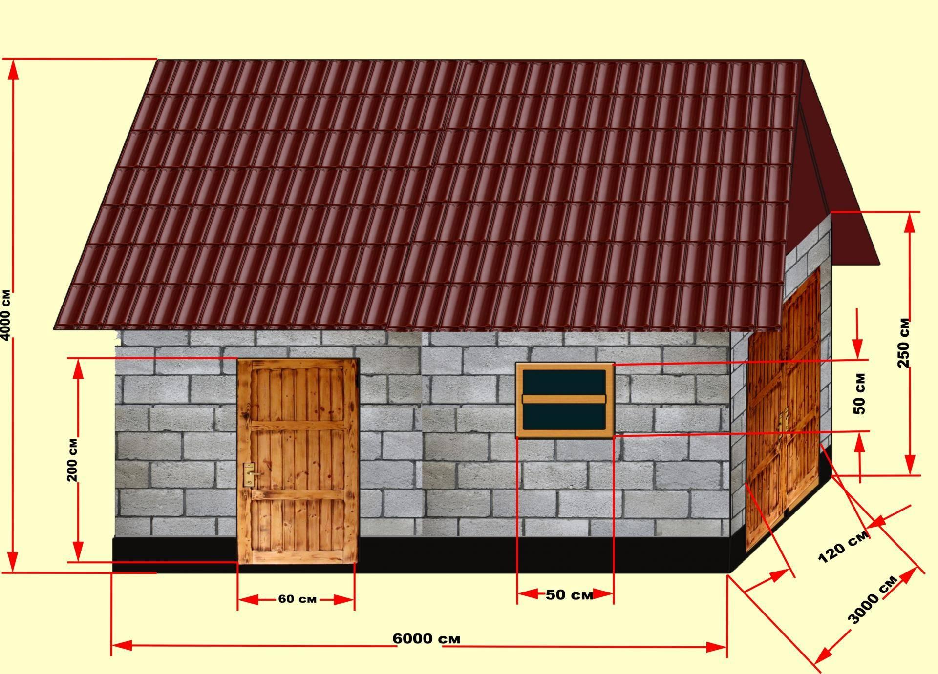Какие блоки лучше для строительства бани