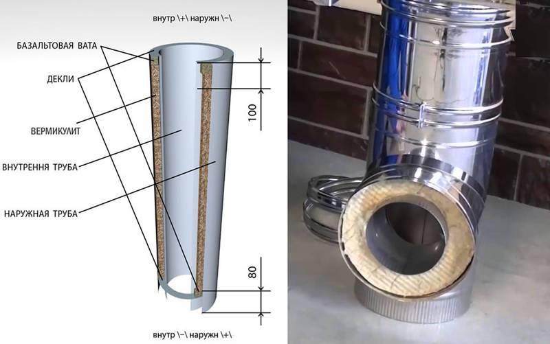 Дымоход из нержавеющей стали: основные параметры и порядок сборки