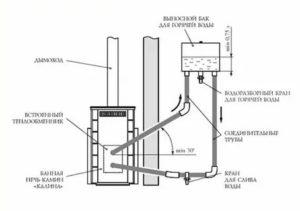 Печь-камин везувий: обзор популярных моделей (в том числе угловых) и отзывы владельцев