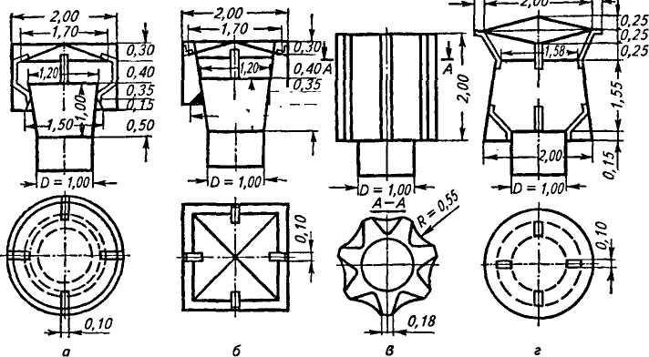 Дефлектор цаги расчет и чертежи - лучшее отопление