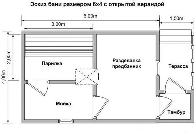 Вентиляция в бане: в парилке, схема, в парной русской бани, в каркасной