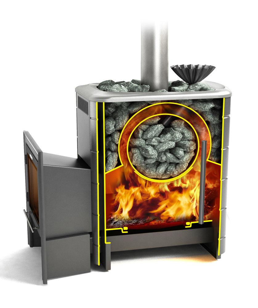 Печи для бани термофор: отзывы, модельный ряд и характеристики, цены