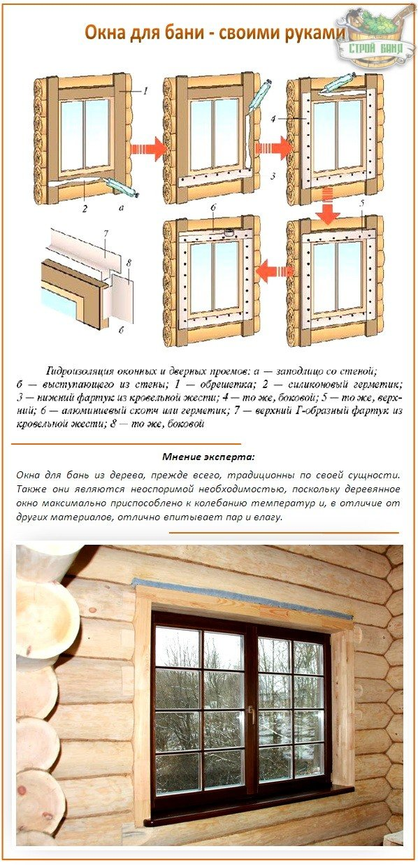 Окно в бане на какой высоте - постройка