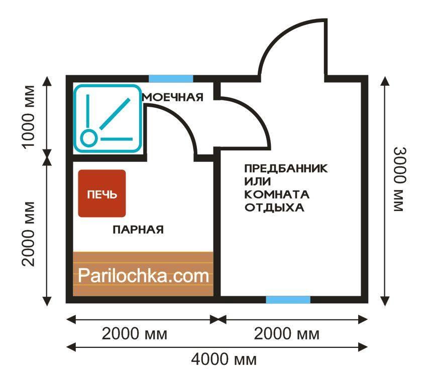 Планировка бани размером 4х4