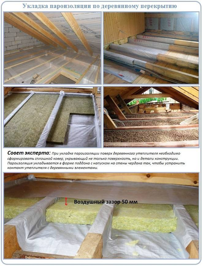 Как утеплить потолок в бане правильно – варианты утепления своими руками