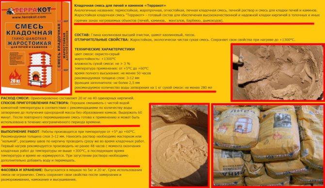 Как разводить шамотную глину для печи