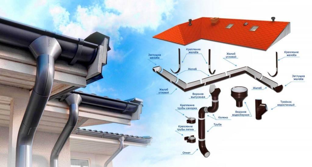 Монтаж водосточных труб: установка по снип, варианты крепления и звукоизоляция