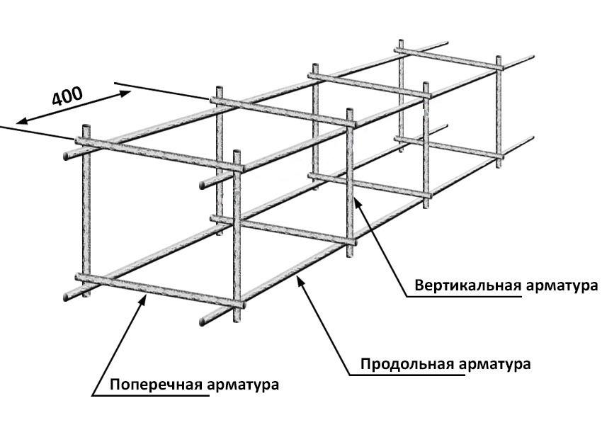 Как правильно вязать арматуру для ленточного фундамента: способы вязки