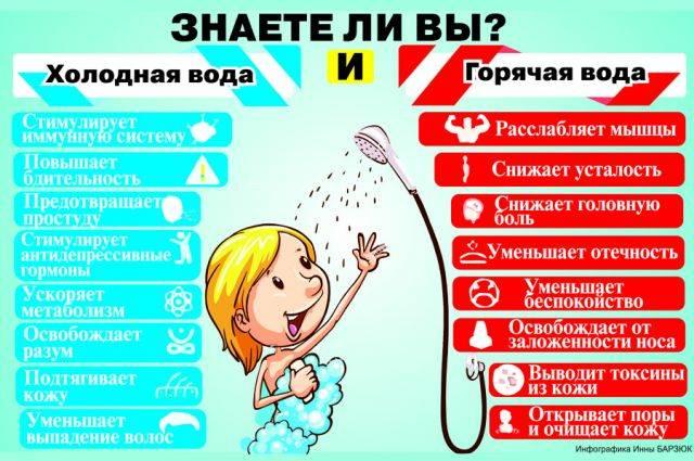 Контрастный душ. польза.  как правильно принимать