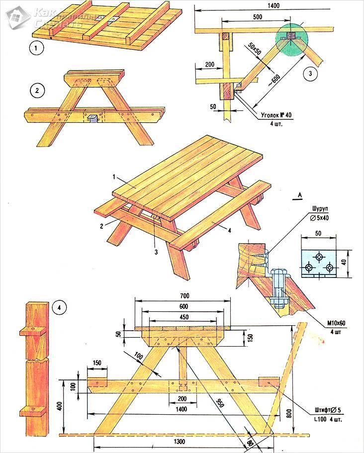 Мебель для бани своими руками из дерева +фото, схемы