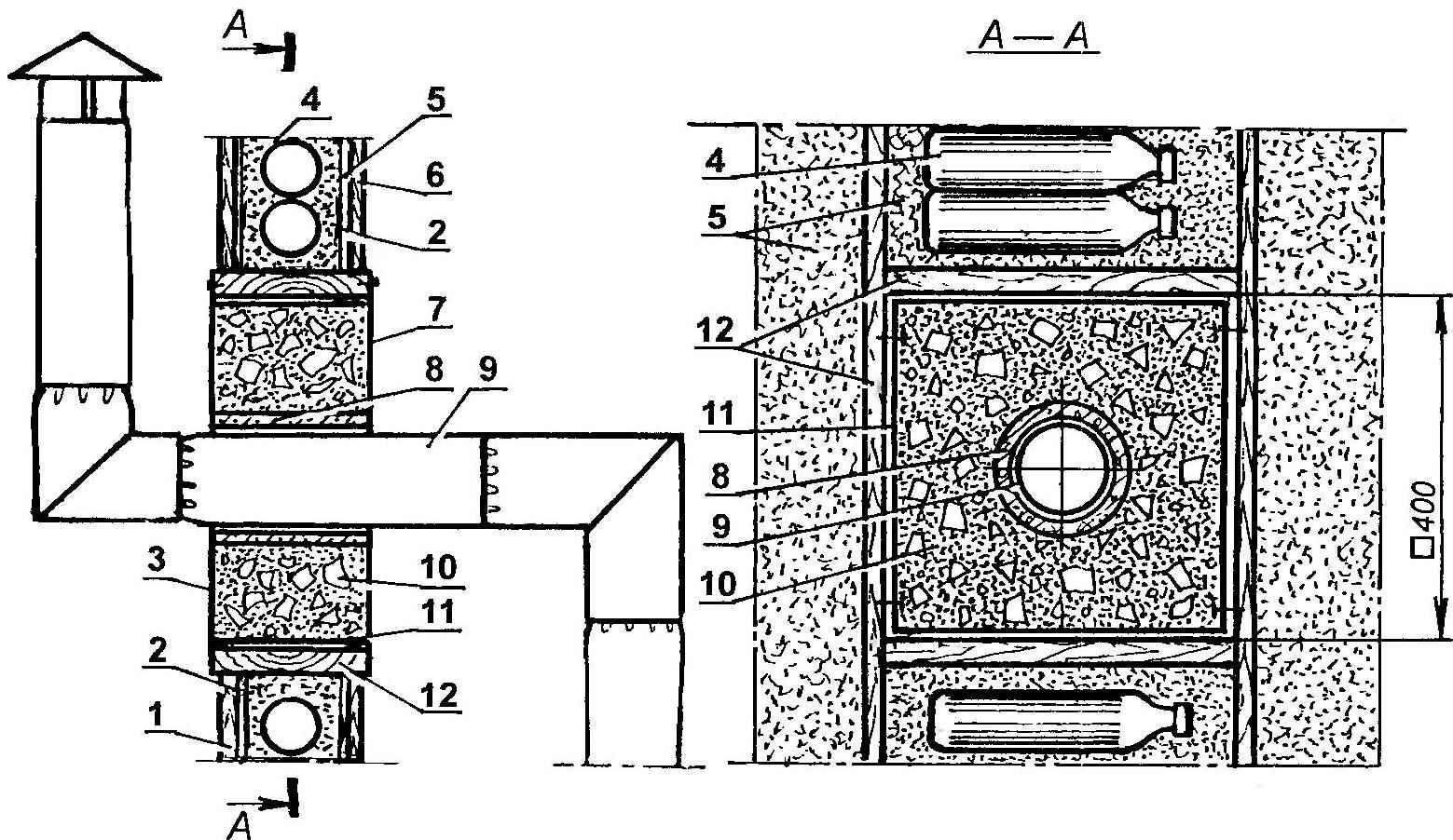 Руководство по монтажу дымохода через деревянную стену