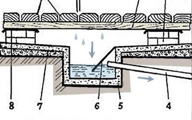 Как сделать слив в бане в моечной своими руками