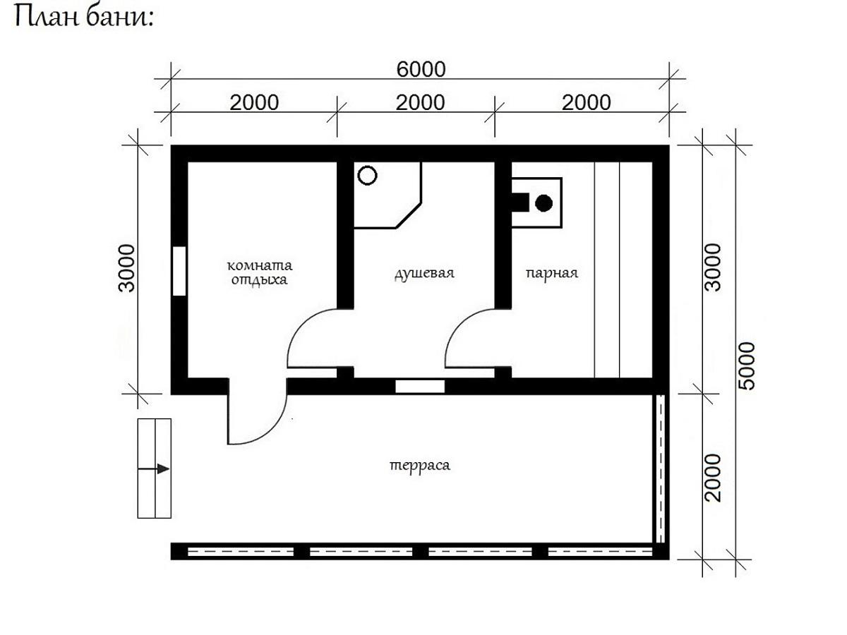 20 этапов строительства бани 5 на 6 из бруса [+обзор 3 основных материалов]