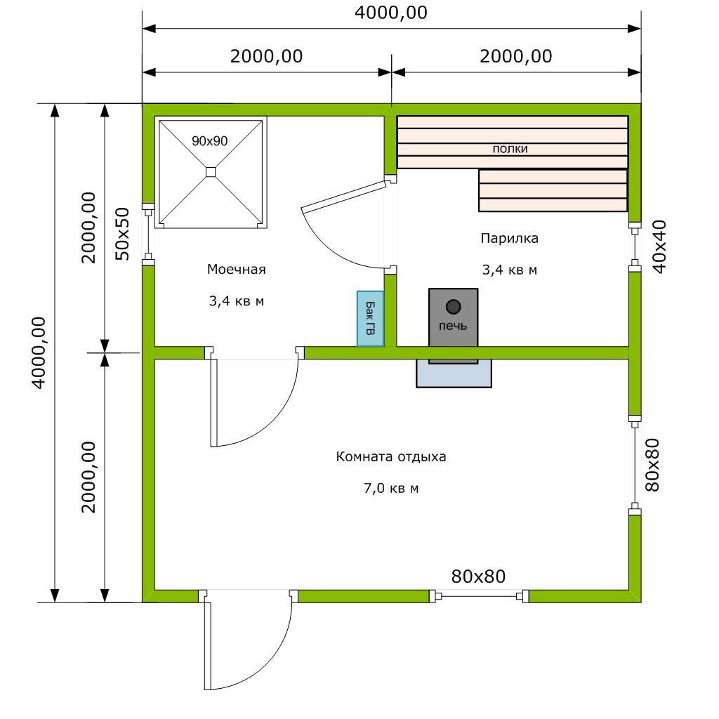 Оптимальные размеры бани на дачном участке