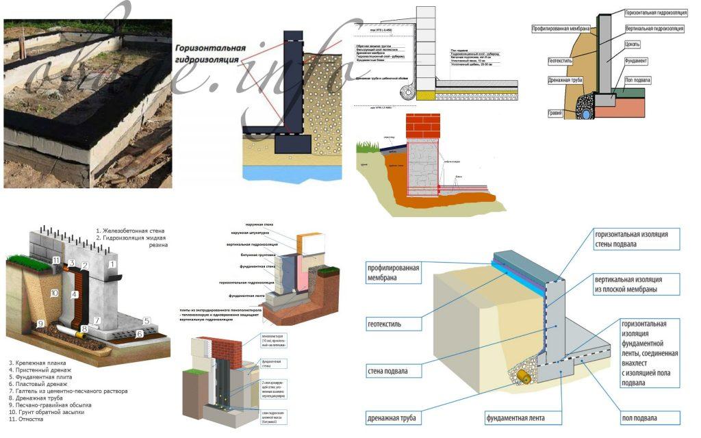 Гидроизоляция фундамента горизонтальная - фундамент своими руками