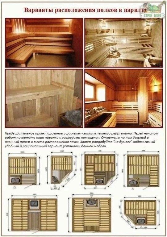 Температура и влажность в русской бане