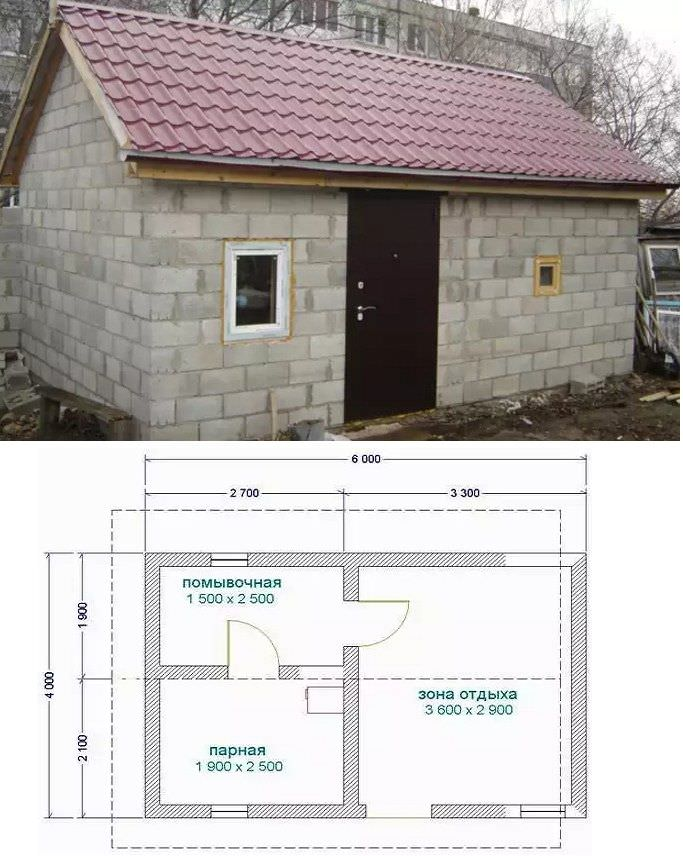 Баня из блоков (132 фото): проекты из газобетона и газоблока своими руками, плюсы и минусы газосиликатных блоков