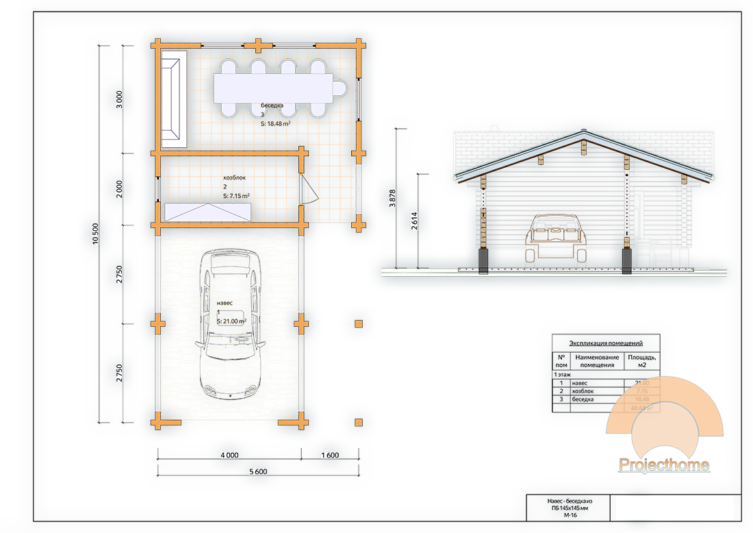 Проекты домов с гаражом под одной крышей: идеи для строительства загородного дома